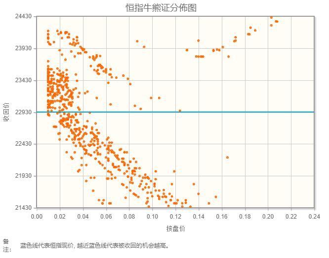 智通决策参考︱(5.25-5.29) 美股再上行空间被压缩  香港炒股不炒市延续