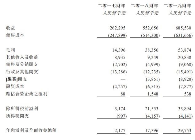 新股消息 | 电缆制造商中国蜀塔通过港交所聆讯 曾在新三板上市