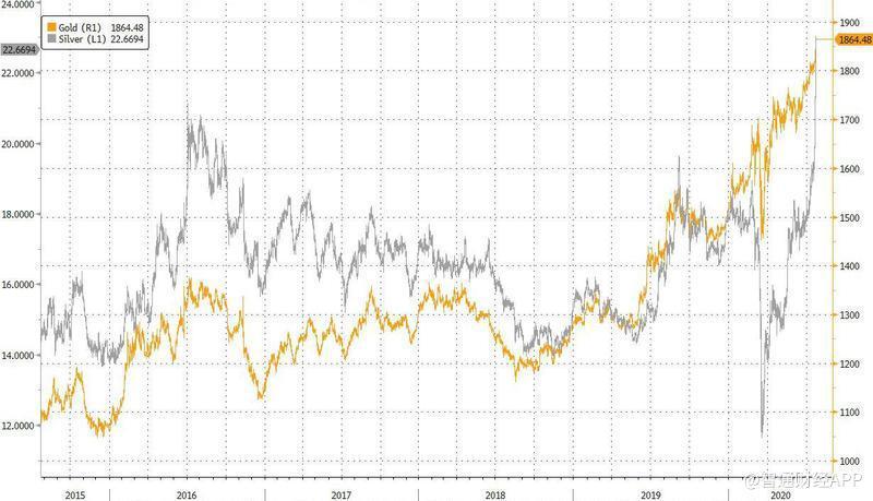 gold vs silver .jpg