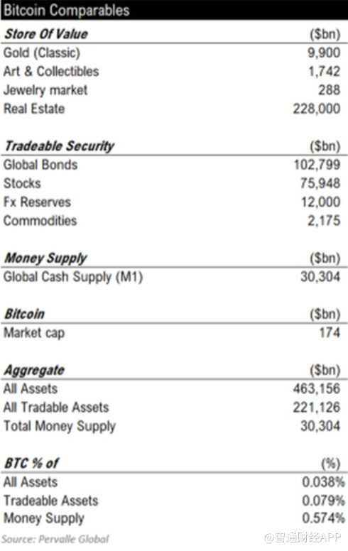 FireShot Capture 012 - _81% Of All Tradeable Assets_ To Produce Negative Returns Over Decade_ - www.zerohedge.com.png