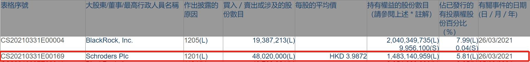 中国石油00386.png