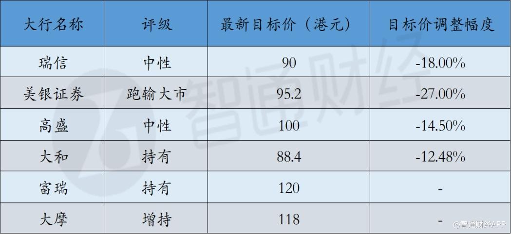 """頤海國際(01579):三個月市值""""腰斬"""",復合調味料白馬""""駕鶴""""而去?"""