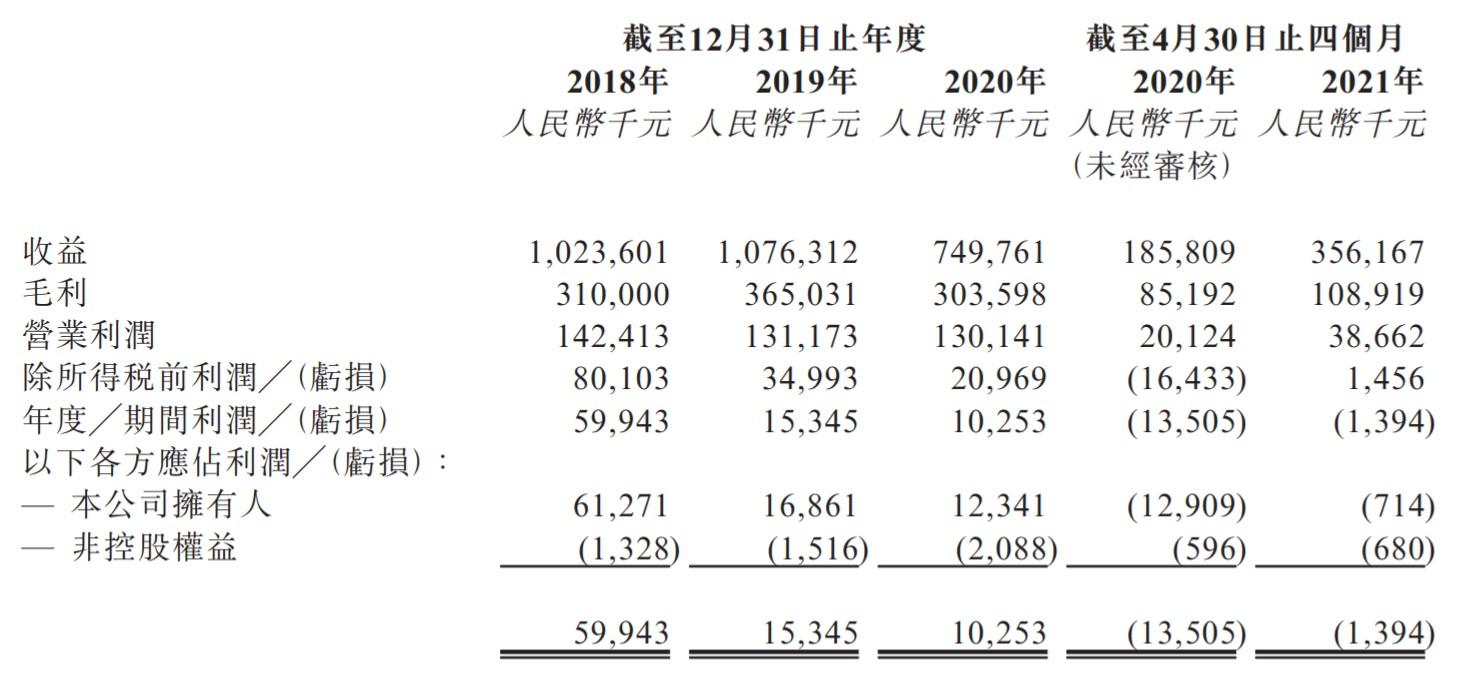 财务数据.png