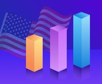 隔夜美股 |三大股指续创新高,阿里巴巴(BABA.US)收涨2.62%