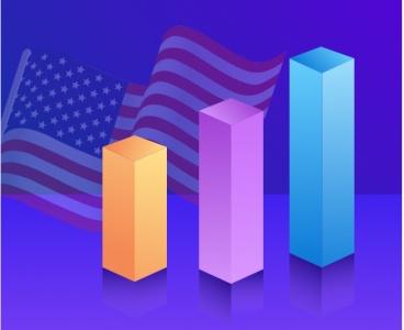 隔夜美股 | 三大指数涨逾1%连升四日 特斯拉(TSLA.US)跌近13%